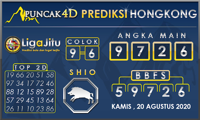 PREDIKSI TOGEL HONGKONG PUNCAK4D 20 AGUSTUS 2020