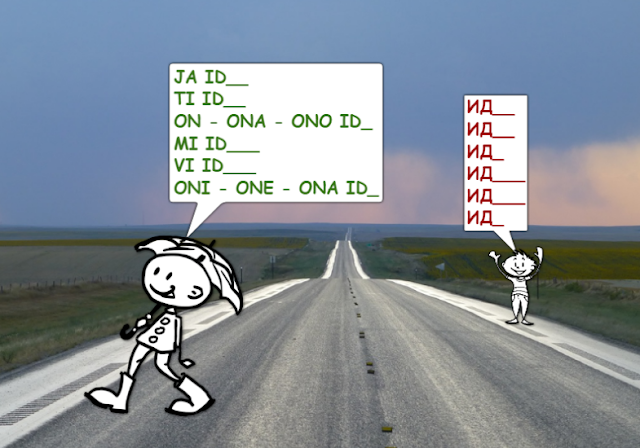 Verb Conjugations in Serbian - Present Tense of Go