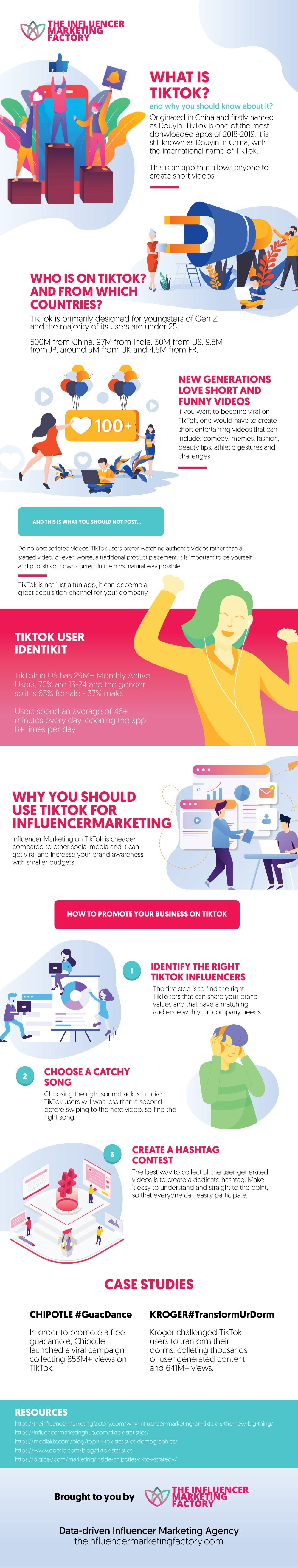 Why Influencer Marketing On TikTok Is The New Big Thing #infographic