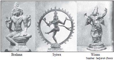 Sejarah Singkat Tentang Perkembangan dan Lahirnya, Bagian-Bagian Kitab Suci Weda dan Tempat Suci Agama Hindu