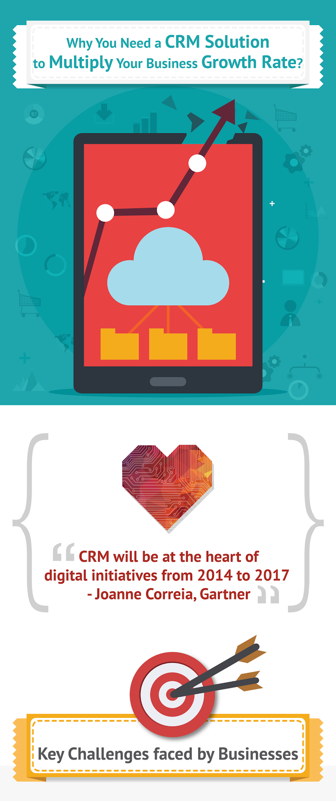 The Best CRM Blog: Why You Need a CRM Solution to Multiply