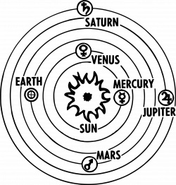 Venus Jupiter Conjunction Vedic Astrology