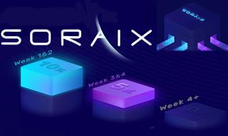 Soraix Exchange Platform