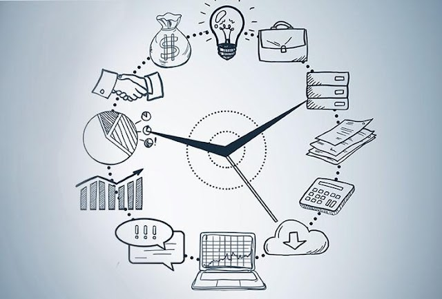 Manage Your Time To Accommodate a Home-based Business