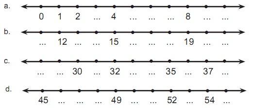 Kumpulan Soal Bilangan Matematika Kelas 3 SD