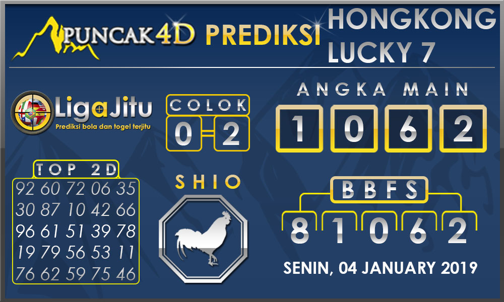 Prediksi Togel HONGKONG LUCKY7 PUNCAK4D 04 FEBRUARY 2019