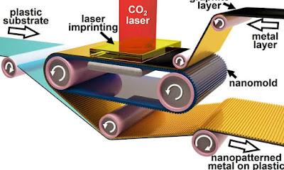 Futurs components electrònics que s'imprimiran com si fossin diaris