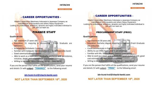 Lowongan Kerja SMA SMK D3 S1 PT Hitachi Construction Machinery Indonesia September 2020