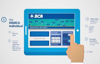 Isi Pulsa Menggunakan Internet Banking Atau Klik BCA