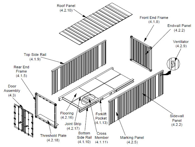 $60,000 40 ft Shipping Container Home, Oklahoma 20