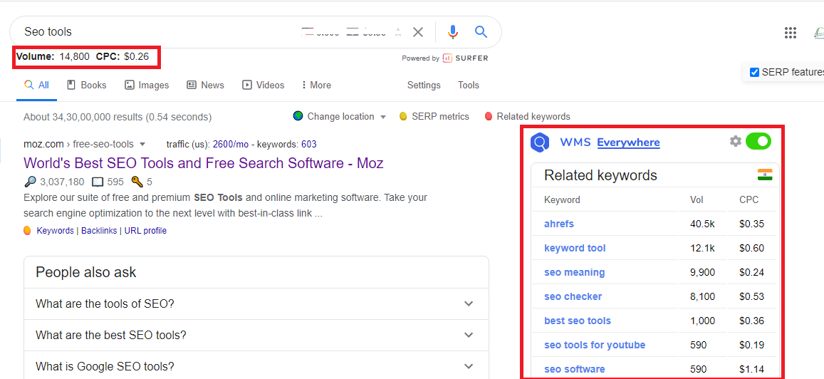 11 best keyword everywhere alternative extension tools Thats are Free 1