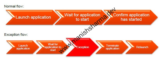 www.manishsharma.dev