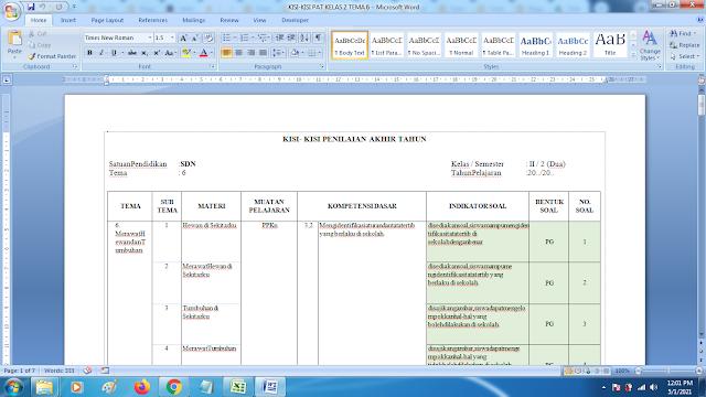 Kisi Kisi Soal PAT Tema 6 Kelas 2 Semester 2 Kurikulum 2013 Revisi Terbaru