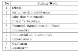 Info Beasiswa Pemerintah Aceh DAAD Tahun 2020