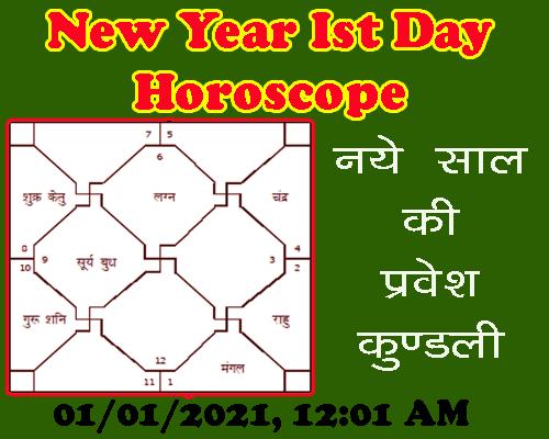 New Year 2021 Pravesh Kundli Predictions