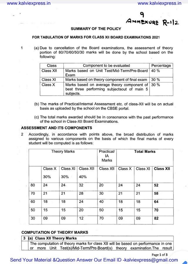 CBSE class 12 Mark Calculation Method
