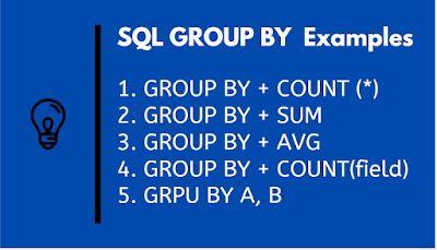 SQL Group by Examples for Beginners