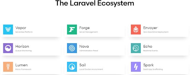 Laravel-App_Key