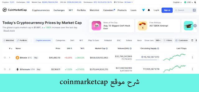 شرح موقع coinmarketcap