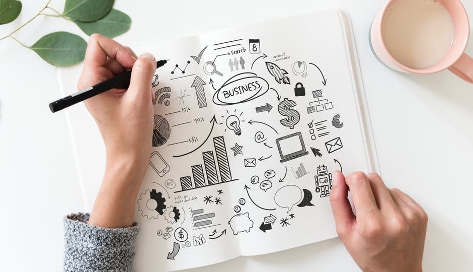 Ragam Jenis Bisnis Plan yang Perlu Diketahui