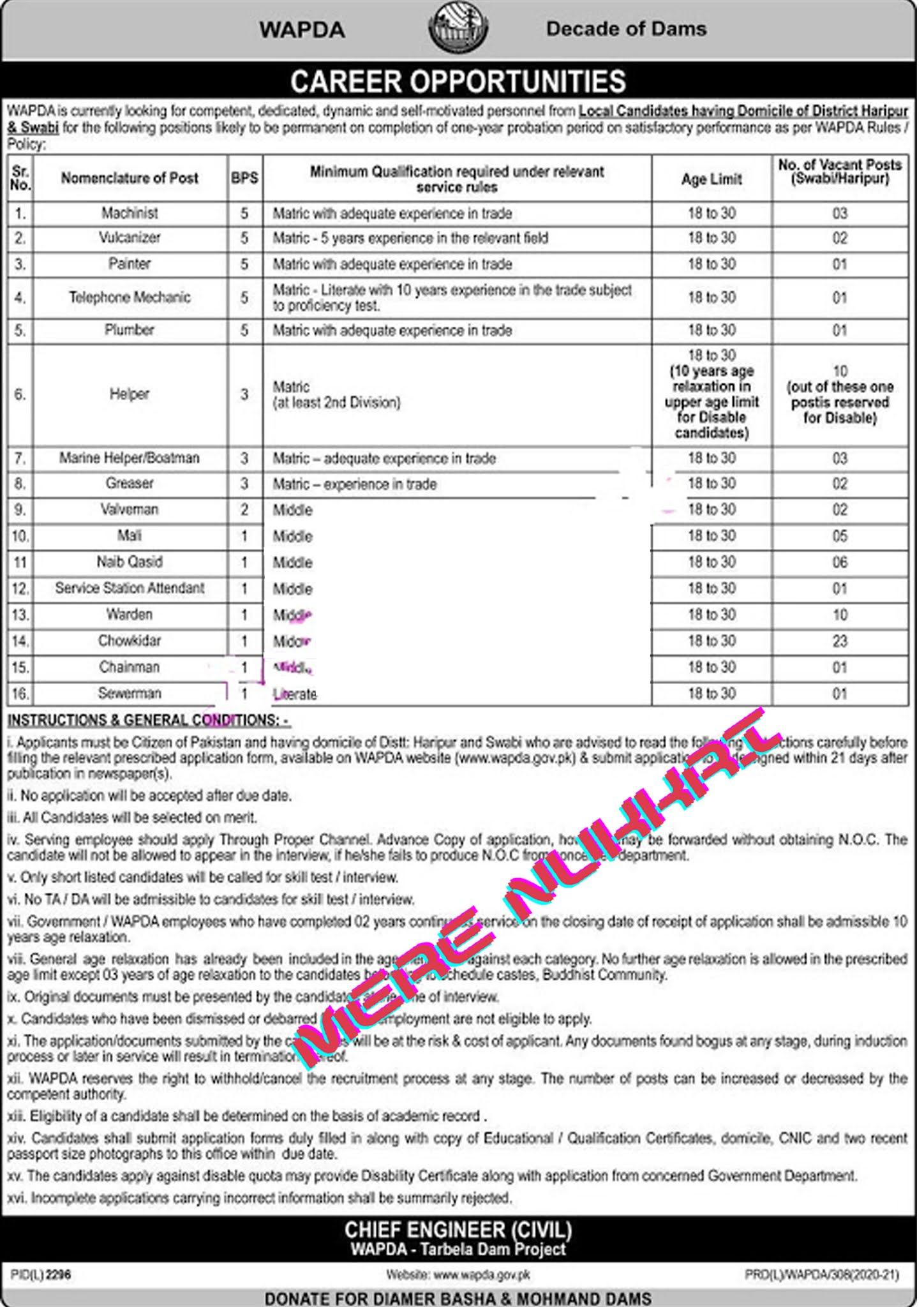 WAPDA Jobs 2021 Class s IV Supervisor Mechanic & other Latest| Haripur, Swabi