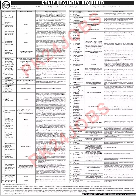 latest-pphi-sindh-jobs-august-2020-for-medical-and-management-staff