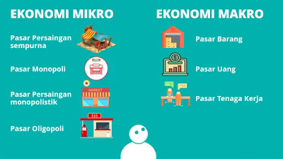 Contoh Ekonomi Makro Dan Mikro