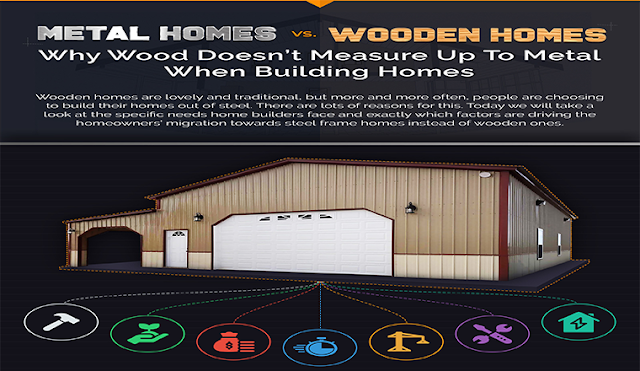 Metal Homes vs. Wooden Homes #infographic