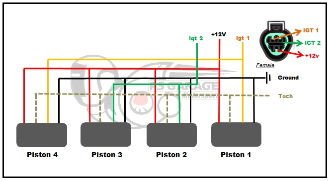COIL ON PLUG wiring for Mitsubishi engine (4G9x  4G6x