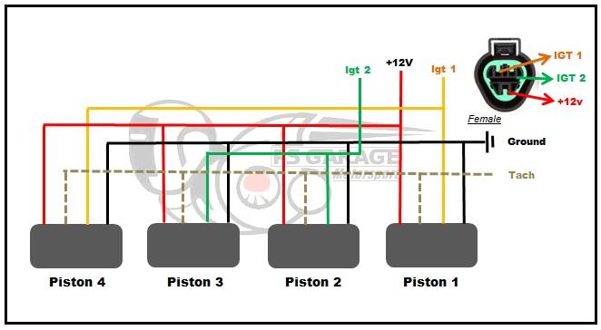 Bmw Coil On Plug Wiring Wiring Diagram