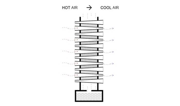 Ant Studio architectural bureau team create a prototype assembled from clay cylindrical cones, Zero-Energy Air Conditioner by Ant-Studio, Creative Air Cooling System by Ant-Studio