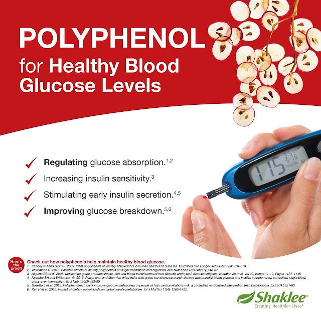 VIVIX Shaklee Membantu Mengawal Tahap Gula Dalam Darah