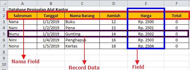 Pengertian Microsoft Excel, Fungsi Microsoft Excel dan Mengenal Database Excel 2013