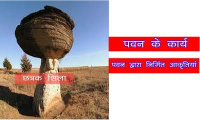 वायु अपरदन द्वारा निर्मित प्रमुख स्थलाकृति   पवन और उसके कार्य   Pavan Aur Uske Karya