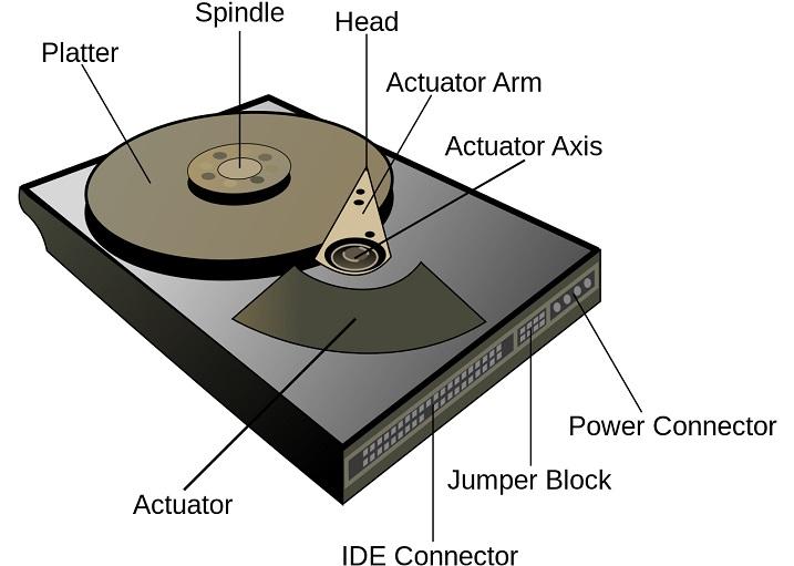 hdd-disco-cabecas-de-leitura-e-partes-mecanicas