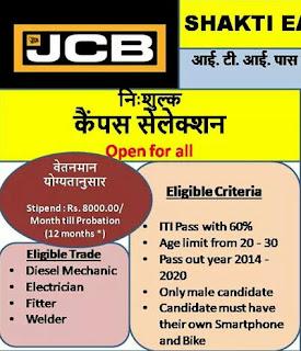 SHAKTI EARTH MOVERS LLP द्वारा आई.टी.आई. पास के लिए बिहार में रोजगार पाने का सुनहरा अवसर। निःशुल्क कैंपस सेलेक्शन ऑनलाइन परीक्षा व साक्षात्कार सुजान आई.टी.आई. गया, बिहार में