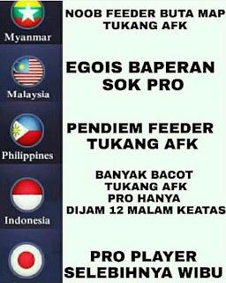 Meme pemain moba berbagai negara