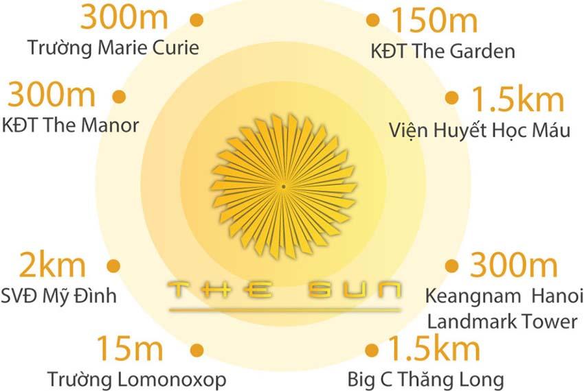 Chung cư The Sun Mễ Trì