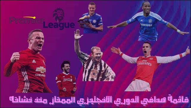 ترتيب هدافي الدوري الانجليزي,هداف الدوري الانجليزي,هدافي الدوري الانجليزي,ترتيب الدوري الانجليزي الممتاز 2020,الدوري الانجليزي,ترتيب هدافي الدوري الانجليزي الممتاز,ترتيب الدوري الانجليزي,الدوري الانجليزي الممتاز,ترتيب الدوري الانجليزي الممتاز,هدافي الدوري الانجليزي 2020,هدافي الدوري الإنجليزي,الدوري الإنجليزي,ترتيب هدافي الدوري الإنجليزي,ترتيب الدوري الانجليزي الممتاز 2019,ترتيب الدوري الانجليزي 2020,هداف الدوري الانجليزي اليوم,ترتيب هدافي الدوري الانجليزي اليوم,هدافين الدوري الانجليزي