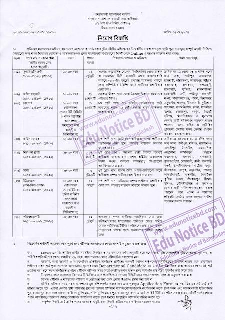 Bangladesh National Cadet Corps (BNCC) Job Circular 2017 – www.bncc.gov.bd