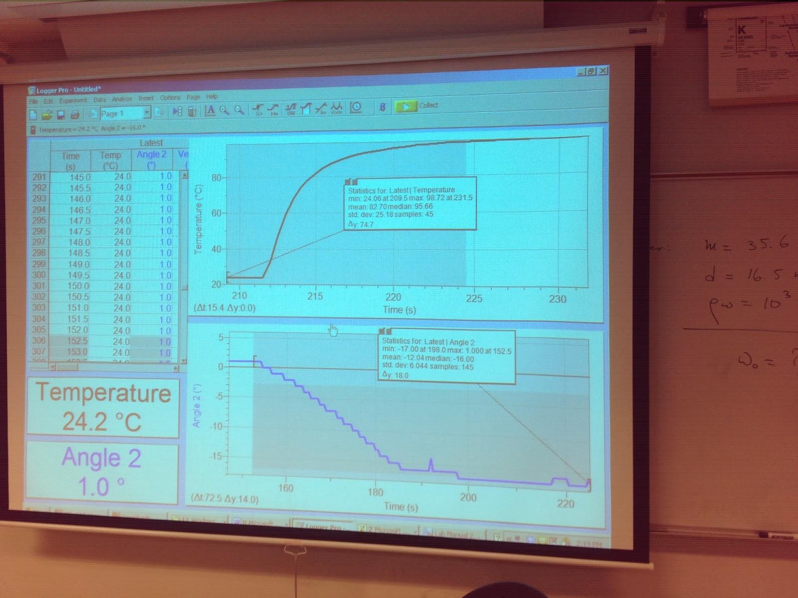 Electronics 10 Bchiu 2 26 Experiment Thermal