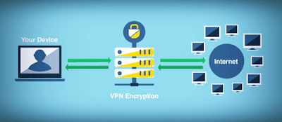 كيف-تعمل-برامج-VPN
