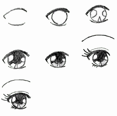 This picture was really helpful as it showed in easy steps how to draw the eyes