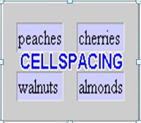 Cell-spacing-define