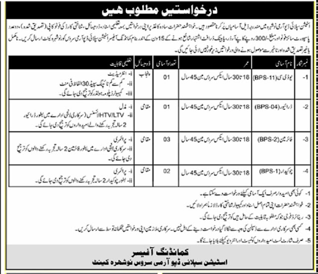 Pakistan Army Station Supply Depot Nowshehra Jobs for UDC, Driver, etc. in September 2021