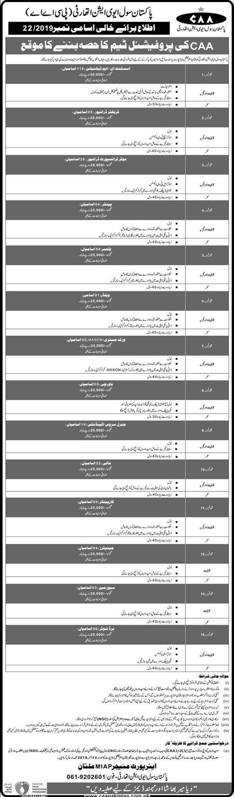 CAA Pakistan Multan International Airport Jobs