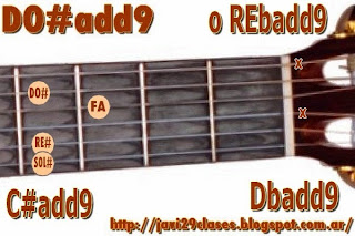 DO#add9 = REbadd9 acorde de guitarra