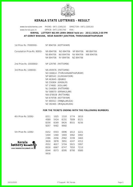 LIVE: Kerala Lottery Results 20-11-2020 Nirmal NR-199 Lottery Result