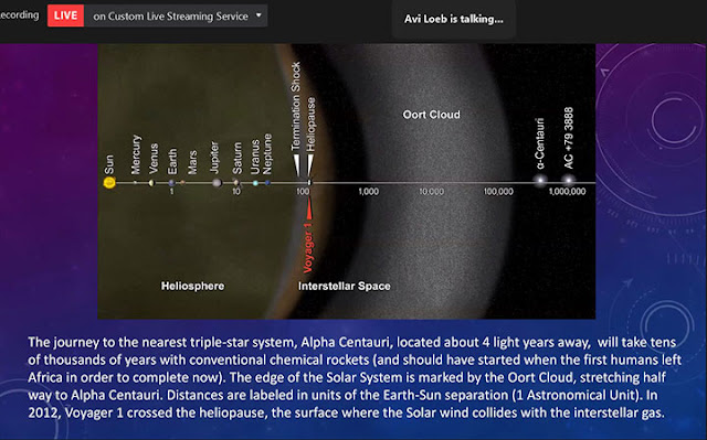 The Oort cloud around our sun (Source: Avi Loeb, Golden Webinars lecture)