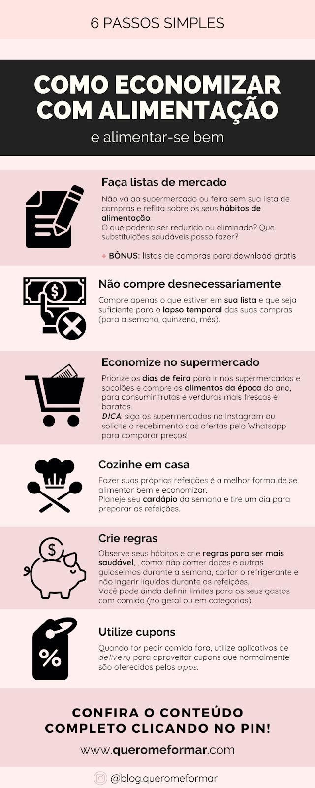 Infográfico Dicas Como Economizar com Alimentação e Ainda se Alimentar Bem?